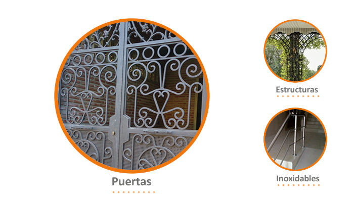 Bars, doors, gates, metal